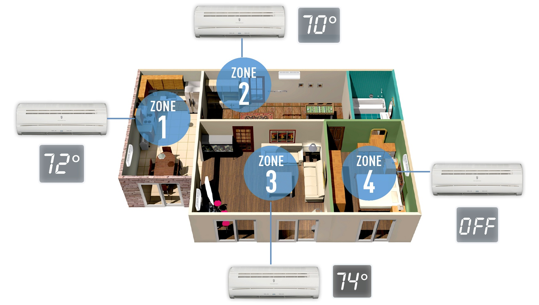 How ductless air conditioners work in Rochester, New York.