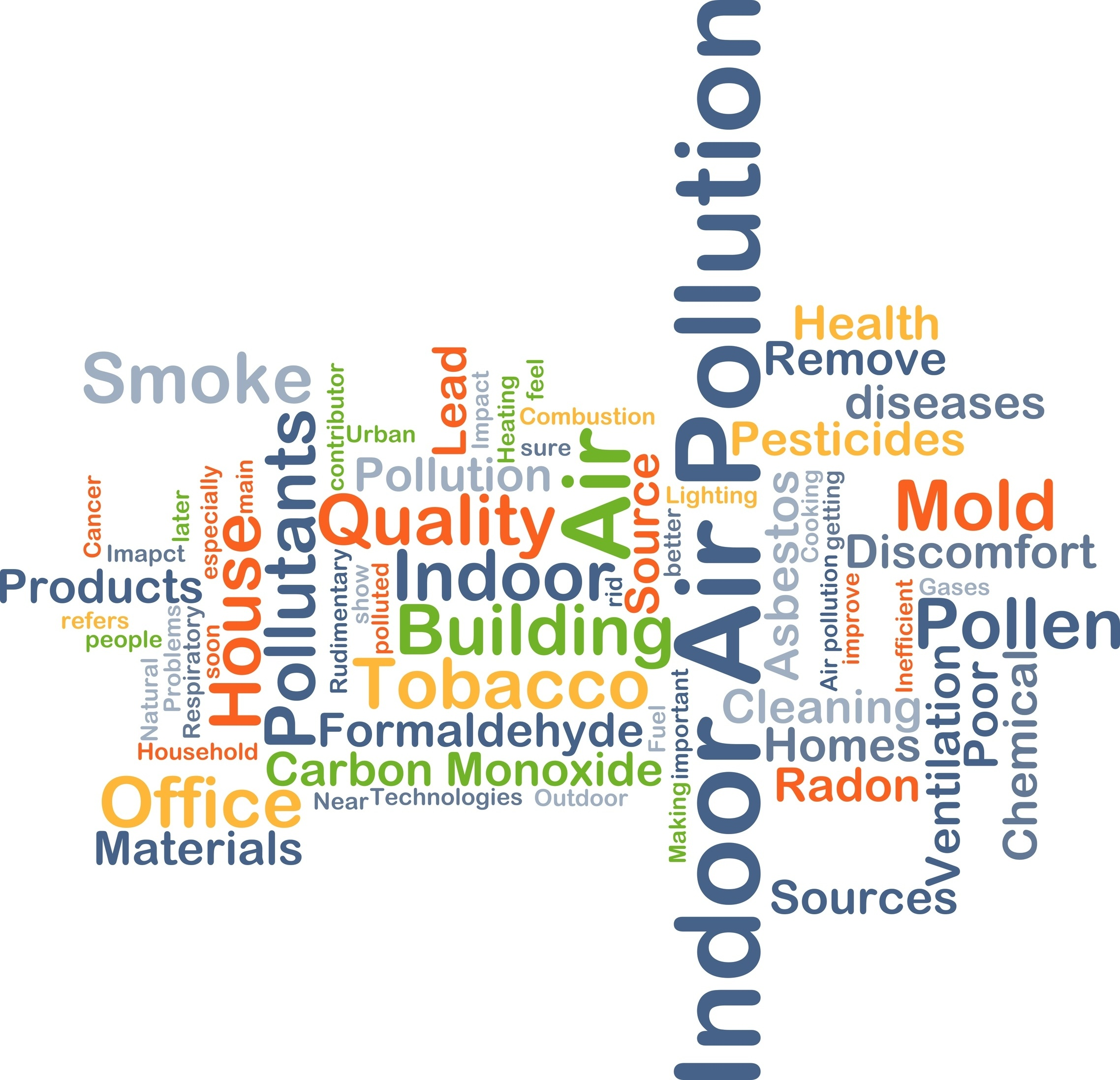 Indoor Air Quality Word Map-174687-edited.jpg